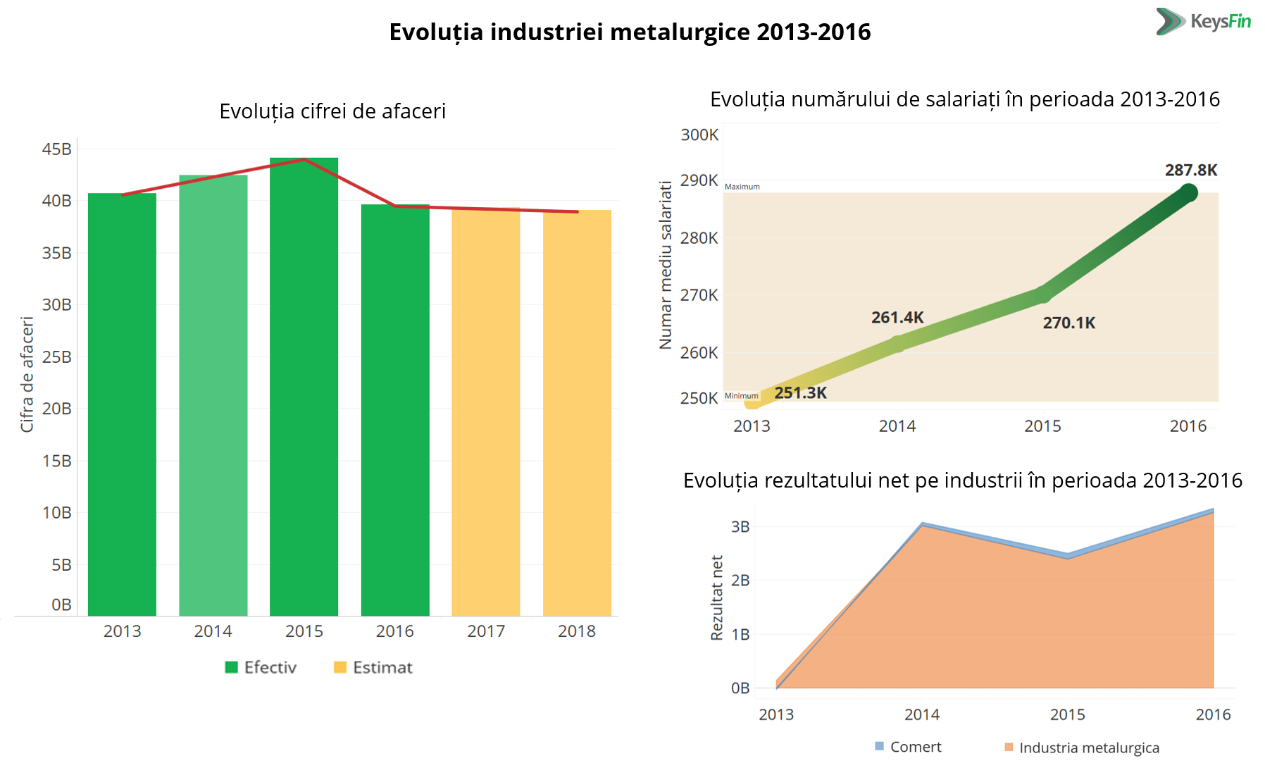 evolutie-industrie-metalurgica
